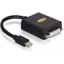 Delock Displayport adapter mini DP ->...