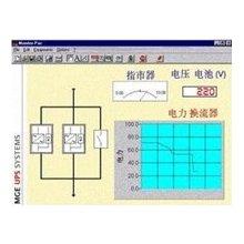 Eaton monitor-Pac + Konv RS232