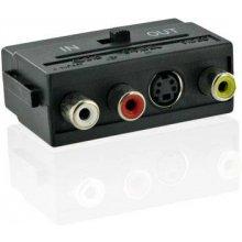 4World адаптер EURO - SVHS / 3 x CHINCH