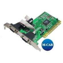 Mcab PCI - Seriell - 2 P