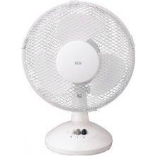 ECG Ventilaator FT23