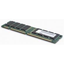 Mälu LENOVO PCS 8 GB DDR3 1600 NON ECC UDIMM