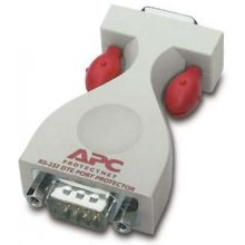 APC PS9-DTE ProtectNet Standalone for Serial...