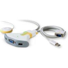 BELKIN Switch Flip USB F1DF102U