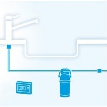 BRITA Water filter ACTIVE ON LINE SET