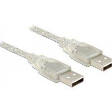 Delock кабель USB 2.0 AM-AM 1m +FERRYT