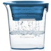 Кувшины для фильтрации воды