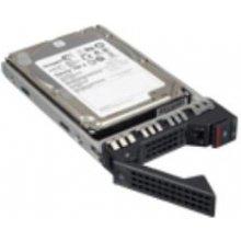 LENOVO HDD/1TB 7.2K 2.5 6Gb SATA 6Gbps