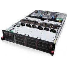 LENOVO RD650 Xeon E5-2620 v3 1x8GB...