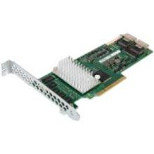 Fujitsu Siemens Fujitsu RAID SAS 6G 1GB...